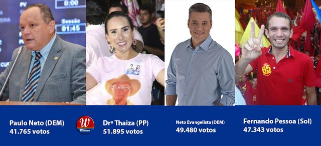 Veja os 42 deputados estaduais eleitos no Maranhão