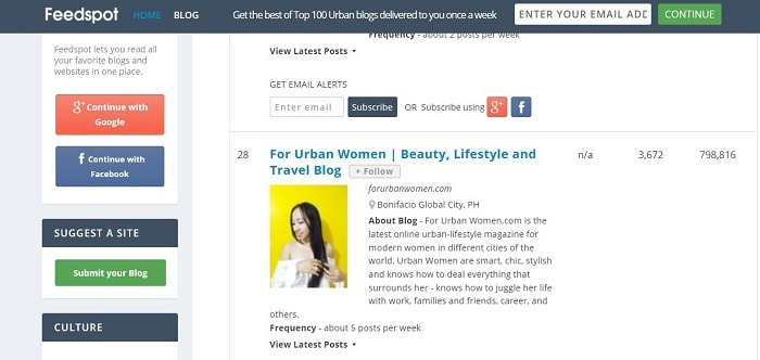 Top 100 Urban Bloggers Worldwide awarded by Feedspot.com and positioned on the Top 28th spot