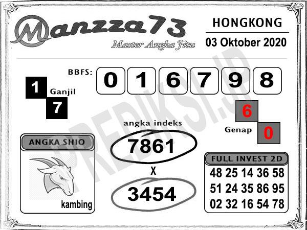 Prediksi Togel Manzza73 HK Sabtu 03 oktober 2020