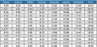 Jadwal imsakiyah ramadhan 2021 pangandaran