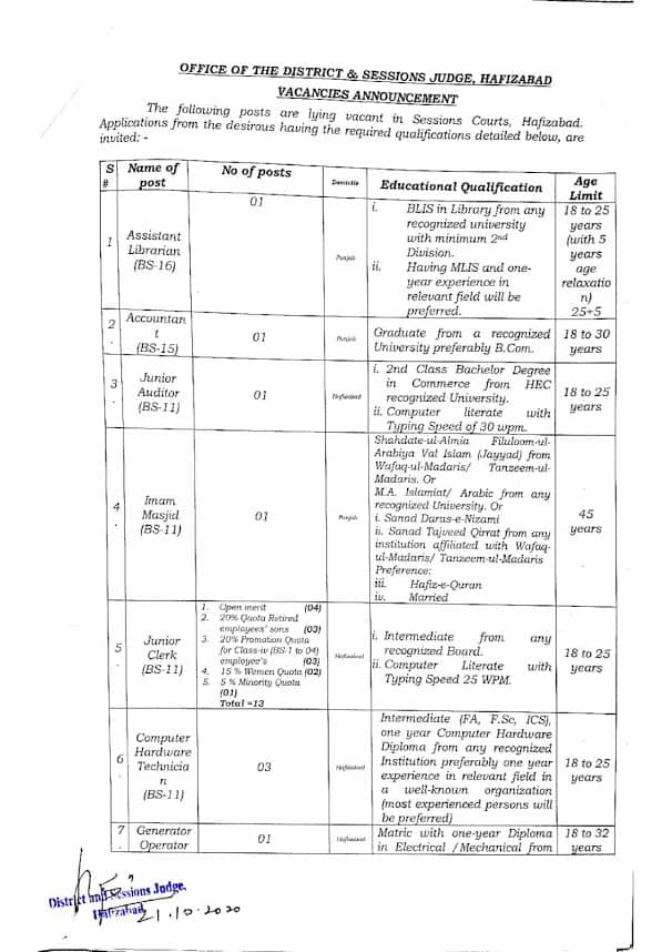 Jobs in District and Session Judge Hafizabad 2020