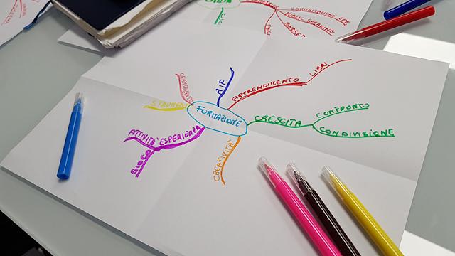Come usare le mappe mentali nella formazione