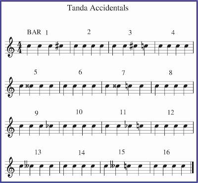 gambar aksidental notasi balok