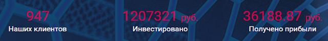 irs-bank.com обзор