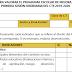 INSTRUMENTO PARA VALORAR EL PROGRAMA ESCOLAR DE MEJORA CONTINUA(PEMC) PRIMERA SESIÓN ORDINARIA DEL CTE 2019-2020.