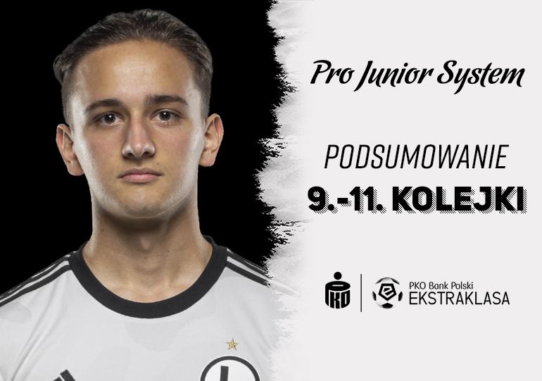 Michał Karbownik<br><br>fot. Legia Warszawa / legia.com<br><br>graf. Bartosz Urban