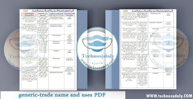 كتاب الأسماء التجارية والاسم العلمي والاستخدام generic-trade name and uses PDF