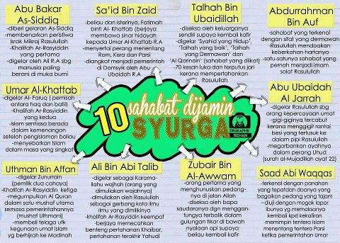 10 SAHABAT DIJAMIN SURGA EPUB