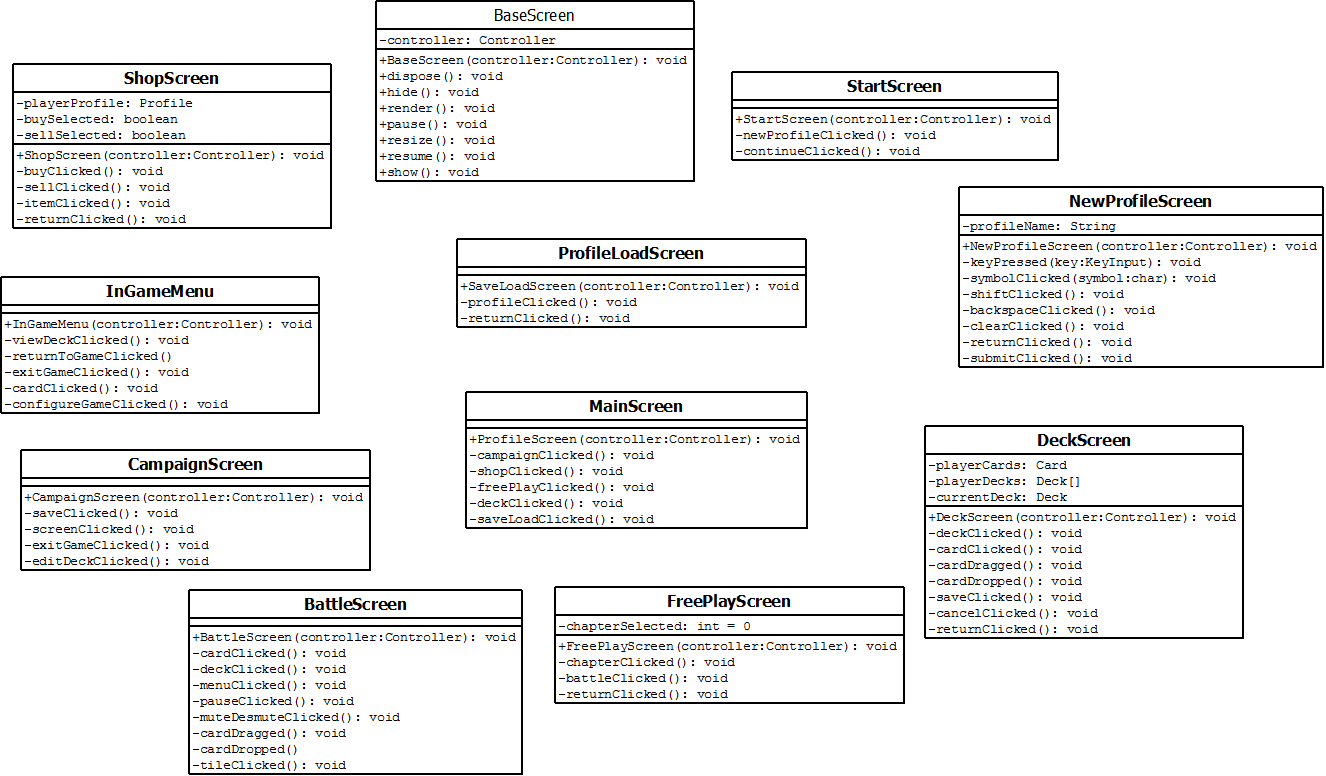 Visual Studio View Class Diagram Mirror Ray Simulation Relatório De Atividades 15 07 A 21 Blackjack