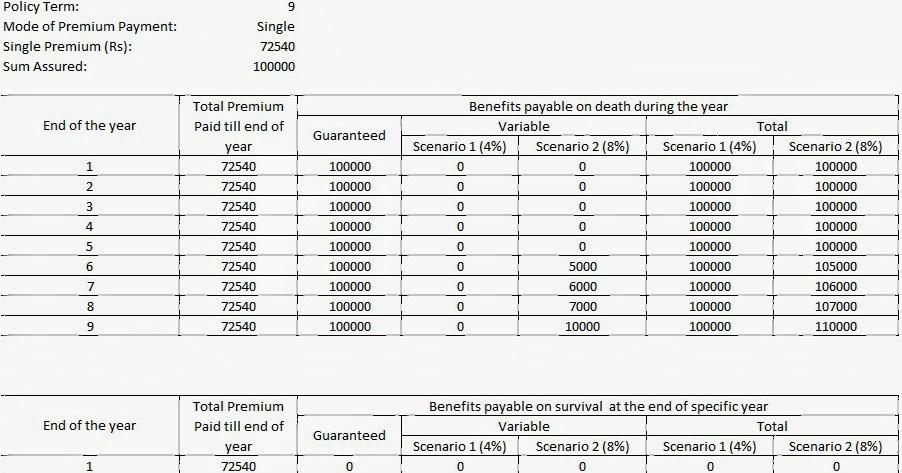 Apollo Munich Travel Insurance For Schengen Visa