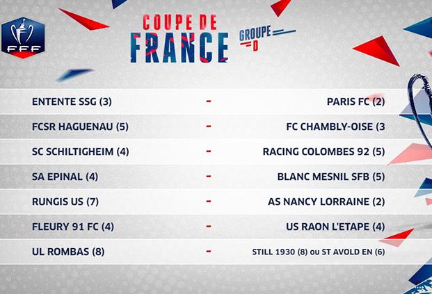 Fff coupe de france le tirage au sort du 8 me tour des - Tirage 8eme tour coupe de france 2014 ...