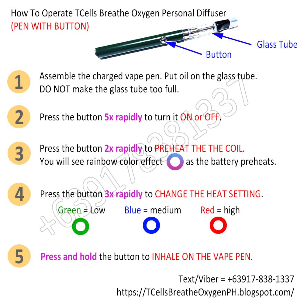 How To Operate TCells Breathe Oxygen Personal Diffuser