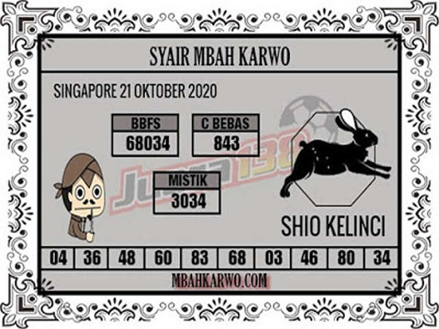 Kode syair Singapore Rabu 21 Oktober 2020 164