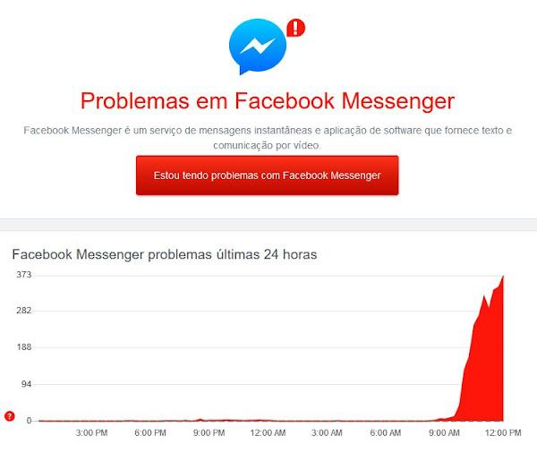 Facebook Messenger com problemas