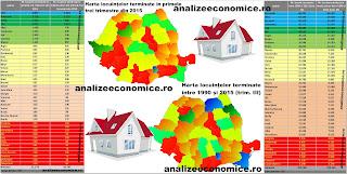 Topul județelor după numărul de locuințe finalizate între 1990 și 2015