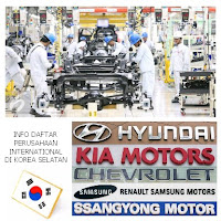 Daftar Perusahaan Terkenal dan Besar di Korea Selatan
