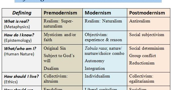 terry eagleton capitalism modernism and postmodernism pdf
