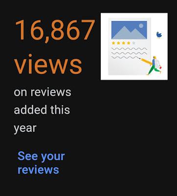 AvianQuests 2020 Reviews Hits 16,867 views