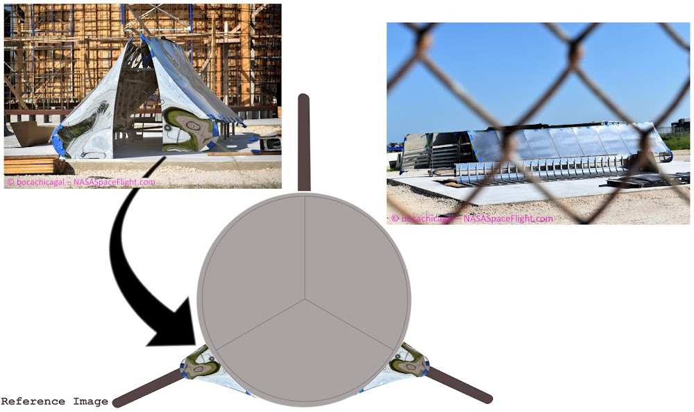 Possible cover for SpaceX Starship Mk 1 flap hinges spotted