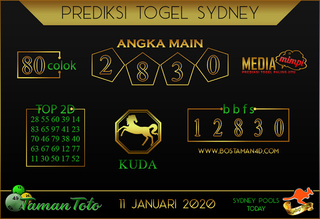 Prediksi Togel SYDNEY TAMAN TOTO 11 JANUARI 2020