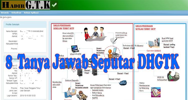 https://www.dapodik.co.id/2018/10/8-tanya-jawab-seputar-dhgtk.html