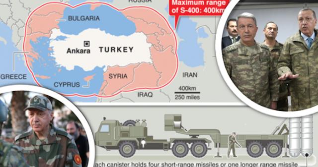Η Τουρκία κερδίζει πολέμους κάνοντας εξοπλισμούς