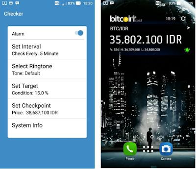 Widget harga Bitcoin terkini dengan custom alarm