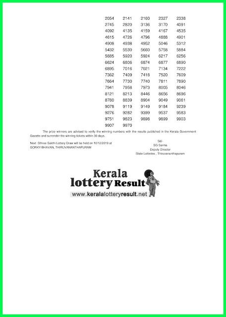 Kerala Lottery Result 03-12-2019 Sthree Sakthi SS-186(keralalottery.net)--