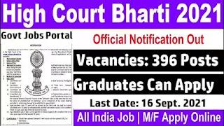 Allahabad High Court RO Recruitment 2021