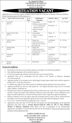 Pakistan Railways  Jobs 2020  ,Apply Online October 2020