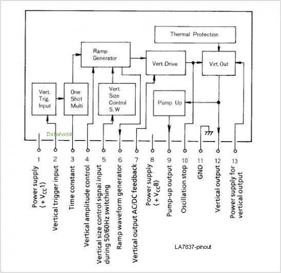 Hobby Tehknis Elektronika: CIRCUITS/PINOUT VERTIKAL