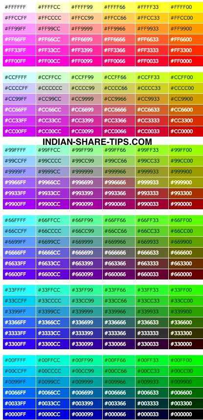 Best Hex Colour Codes in Chart for Webmasters Indian Stock Market
