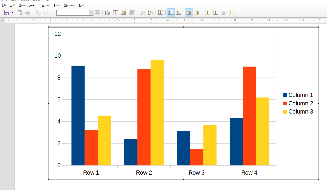 Libreoffice Information Charts In Writer Documents