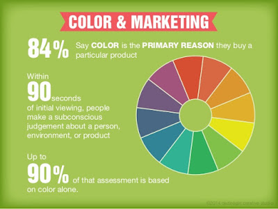 Color and Marketing