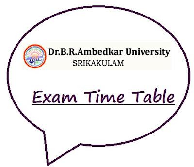 BRAU Srikakulam Time Table 2019