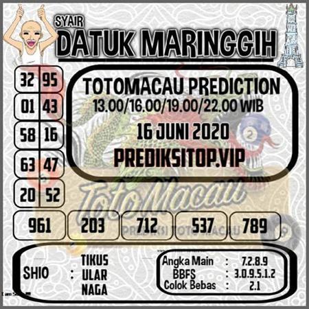 Prediksi Toto Macau Selasa 16 Juni 2020 - Datuk Maringgih