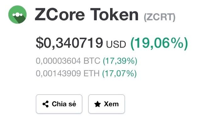 Zcore là gì ? Hướng dẫn kiếm FREE 1$-20$/ngày  từ mạng xã hội Zcore