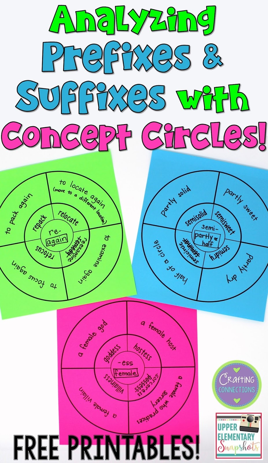 Using Concept Circles to Analyze Prefixes and Suffixes   Upper Elementary  Snapshots [ 1600 x 927 Pixel ]
