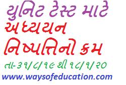 UNIT TEST(EKAM KASOTI)MA ADHYAYAN NISHPATI KRAM DATE 31/8/19 TO 18/1/20