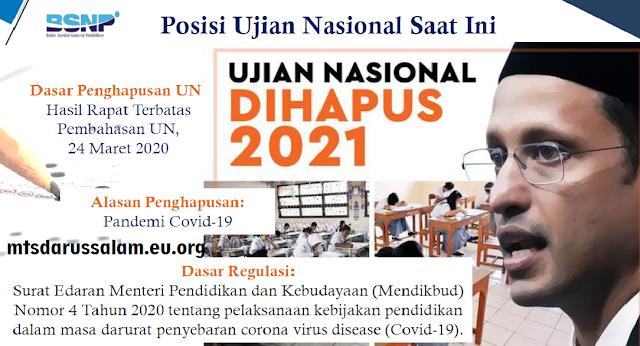 Kebijakan Ujian Nasional Dan Asesmen Nasional