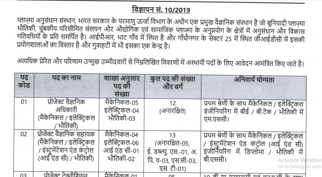 IPR Recruitment 2020