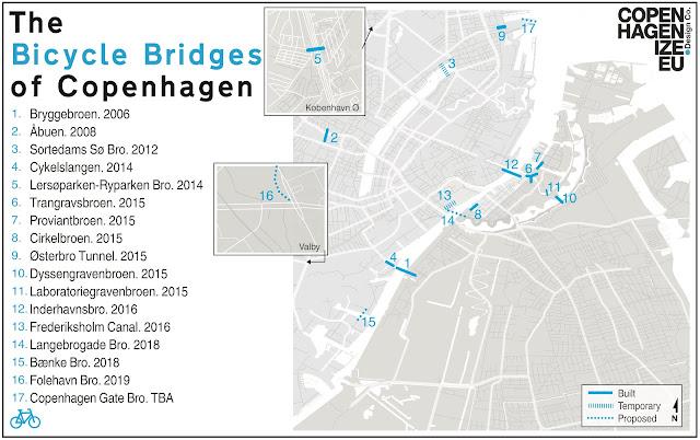 BikeBridges - The Bicycle Bridges of Copenhagen