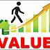 Improve your value | নিজের মূল্য বাড়াতেই হবে | Personality development