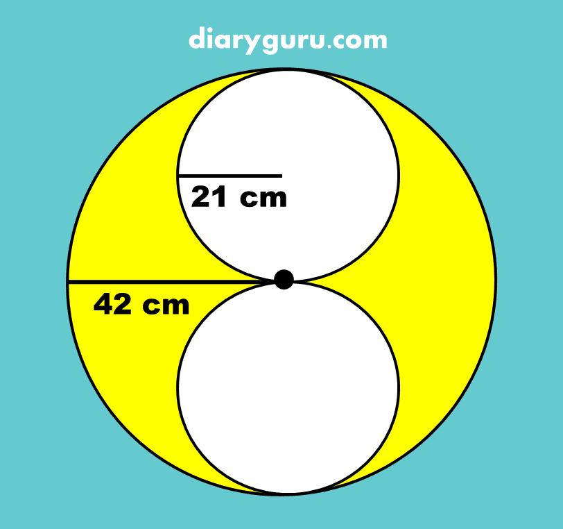 Soal Ulangan Harian Matematika Materi Lingkaran Kelas 6 Diary Guru