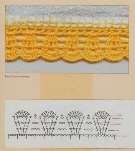 Maravilhoso Bico de Crochê Com Gráfico