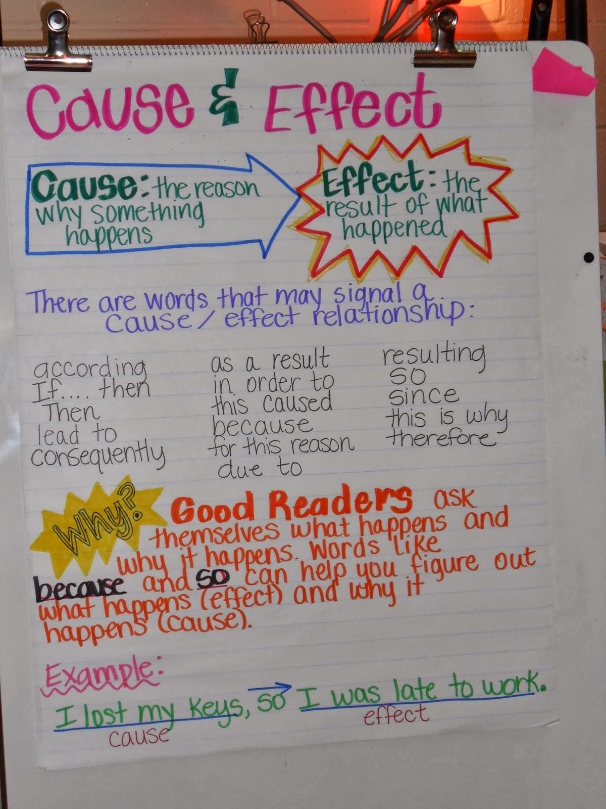 I Introduced Cause Effect With This Anchor Chart The Students Also Had All Information A Little Extra From In Note Format