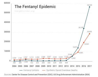 Even arresting  kingpins  won t reduce US drug demand