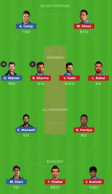AUS vs IND Dream 11 Team | IND vs AUS