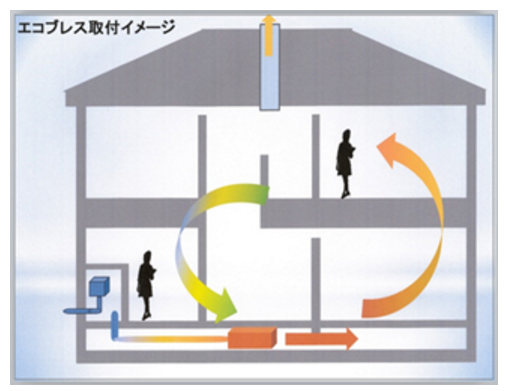 エコブレス 炭の家 みのや 三重県 自然素材の家