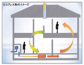 エコブレス 炭の家 みのや 三重県 自然素材の家  エコブレス 炭の家 みのや 三重県 自然素材の家